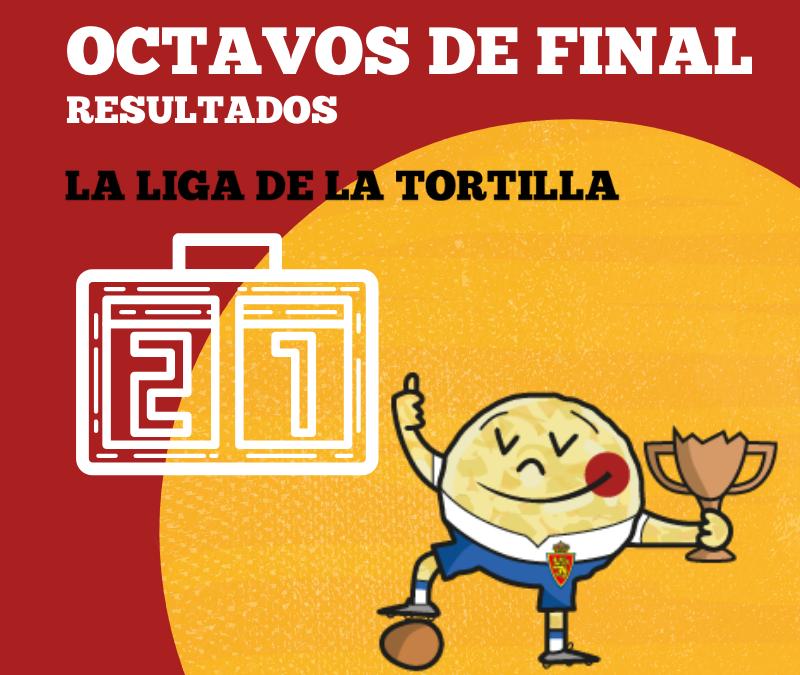 Resultados de los octavos de final 2019